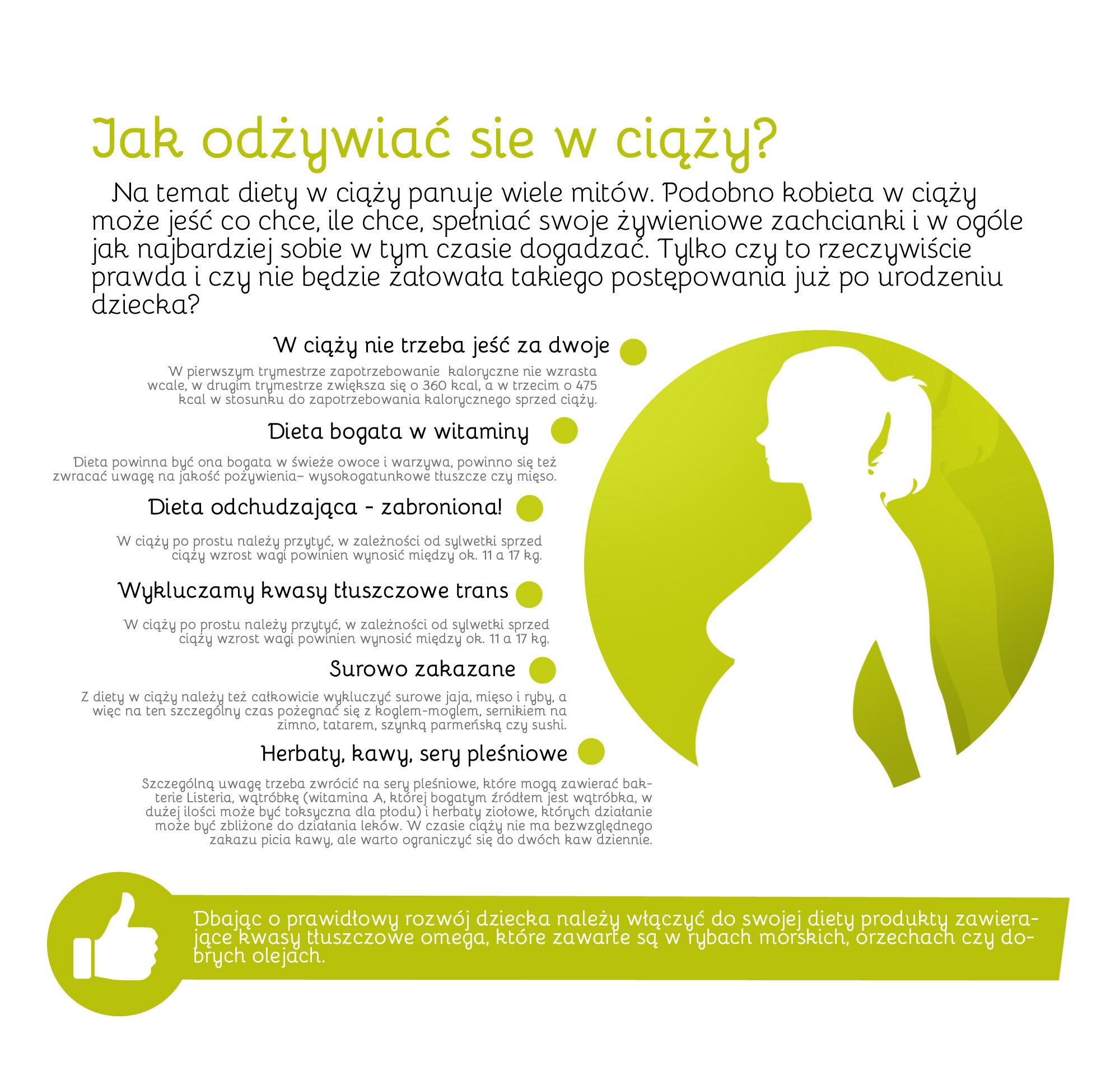 infografika ciąża